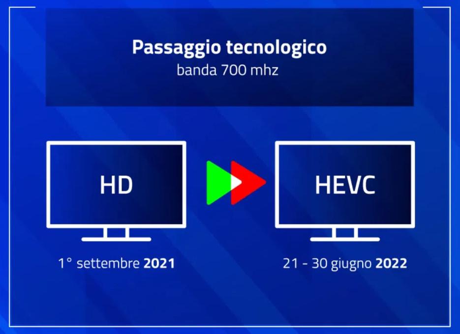 passaggio tv digitale terrestre banda 700 mhz
